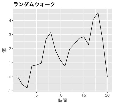 HiraginoSans-W3+W6.png