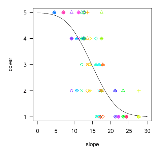 Rplot2.png